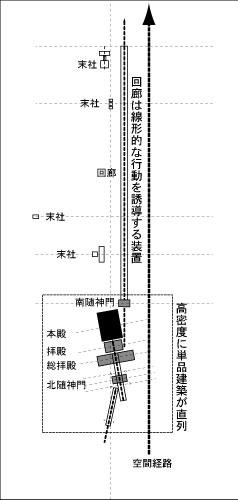日本-構成-吉備津直列.jpg