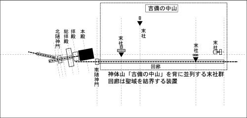 日本-構成-吉備津並列.jpg